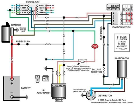 painless wiring diagram painless wiring diagram electrical