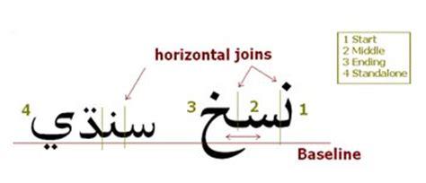 urdu font design online c dac gist fonts