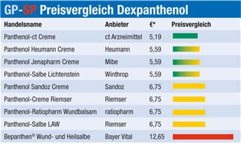 pille tabelle bepanthen 174 guten pillen schlechte pillen