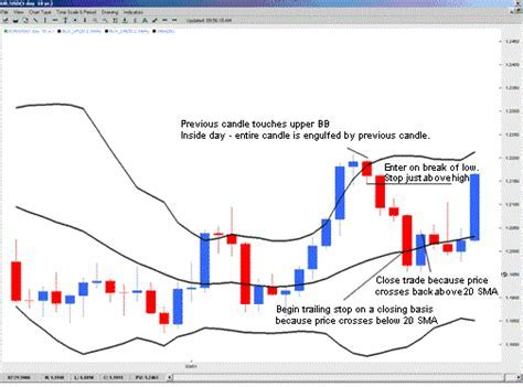 Instant Pip Profit   Learn Forex Trading