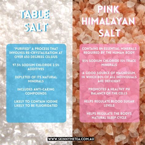 Insta Clean Detox by 1000 Ideas About Table Salt On Himalayan Pink
