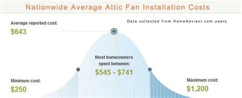 attic fan installation cost 2018 average cost to install an attic fan cost to an
