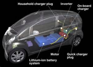 Electric Vehicles Lithium Company To Produce High Performance Lithium Ion Batteries