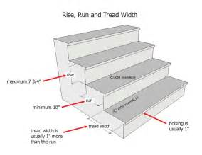 Standard Stair Width And Height by Stair Tread Dimensions