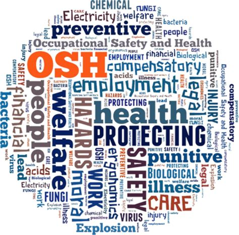 related keywords suggestions for occupational health