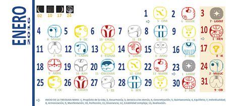 Calendario Tzolkin Guatemala El Calendario Ind 237 Gena Terra Org Ecolog 237 A Pr 225 Ctica