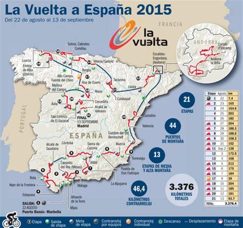 la vuelta a la 8469602527 recorrido y etapas de la vuelta a espa 241 a 2015 ciclismo sport es