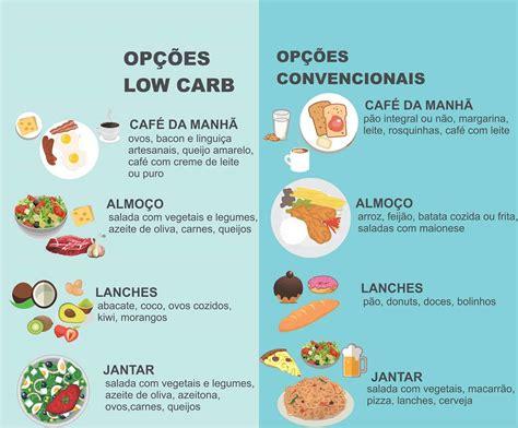 o que significa carbohydrates o que 233 dieta low carb veja os benef 237 cios para sua dieta