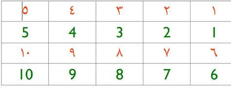 arabic numbers arabic numbers newhairstylesformen2014 com