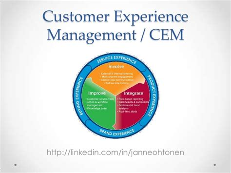introduction to customer experience management cem