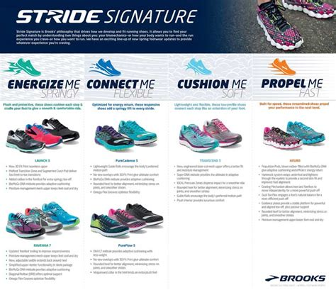 Running Shoe Giveaway - running shoe giveaway 28 images running shoe giveaway 28 images asics gel