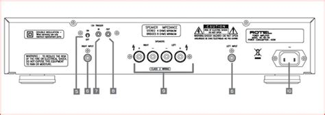 connecting subwoofer  stereo amp power amp