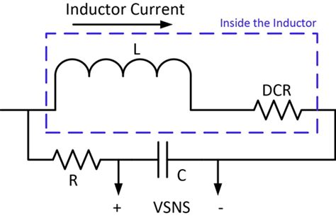 the current in a inductor changes with time the current through a 3 2 mh inductor varies with time according to the graph 28 images the