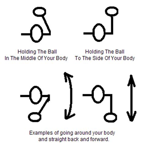 bowling arm swing how to get a straighter arm swing in bowling