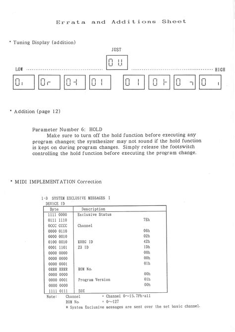 Errata Sheet Template by With Robert Fripp Guitar Synthesizers June