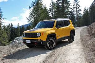 Jeep Renegade 2016 Jeep Renegade Trailhawk Autos Ca