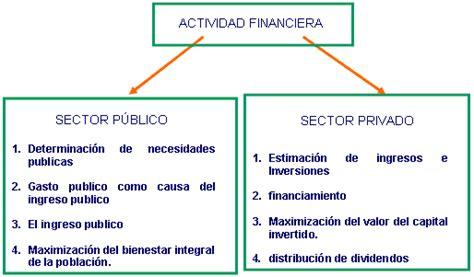 cuanto es la cts sector privado 191 cu 225 les son las principales diferencias entre el sector