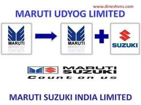 Maruti Suzuki Udyog Ltd Overview About Maruti Suzuki India Ltd