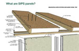 sip floor grammatic sip panel housing construction viv homes pinterest construction