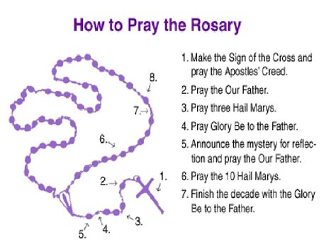 how do you pray with rosary mysteries of the rosary