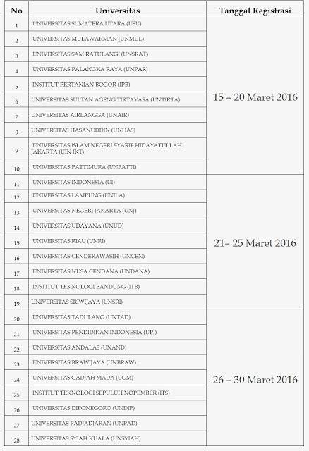 Salemba Empat Kewirausahaan Edisi 3 beasiswa s1 karya salemba empat kse untuk mahasiswa indonesia indbeasiswa