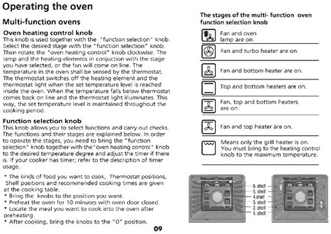 Whirlpool Oven Knob Symbols by Page 12 Of Beko Oven 4710 Spa User Guide Manualsonline