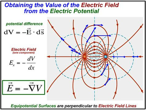 electric field in the resistor electric field in a resistor 28 images resistor value calculation electrical engineering