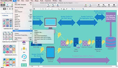 network diagram creator create a network security diagram conceptdraw helpdesk