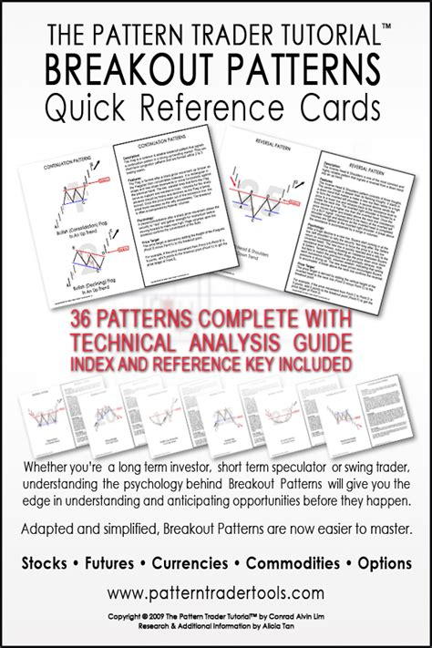 candlestick pattern quick reference cards breakout pattern cards workshops