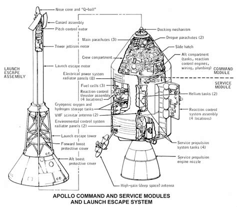 Trump Tower Chicago Floor Plans picture of the day apollo 13 s doomed spacecraft the