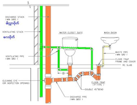 building construction and infrastructure sanitary