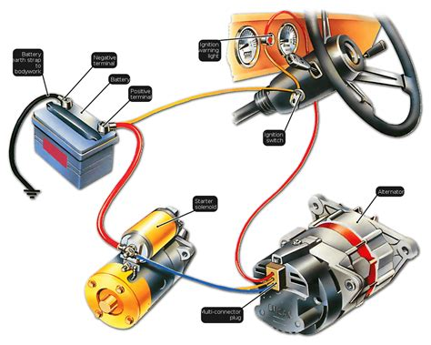 car dynamo wiring diagram wiring diagrams schematics