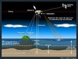 imagenes satelitales concepto altimetr 237 a ecured