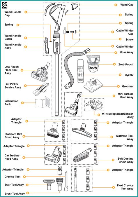 dyson parts diagram dyson parts diagram quotes