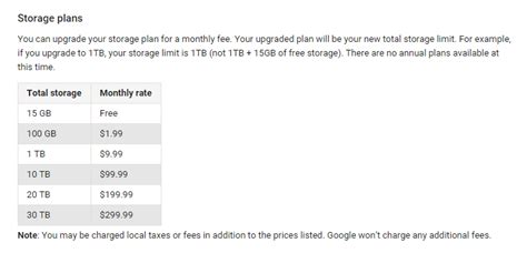 drive google pricing google drive review bestbackups com