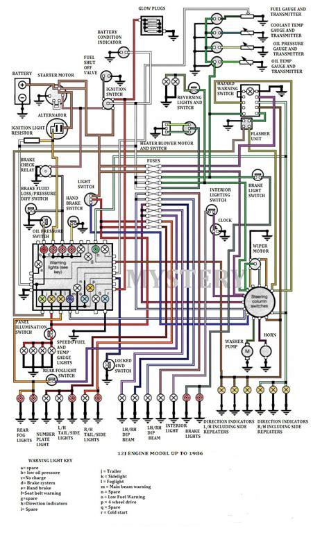 lr defender  wiring diagram land rover defender toyota fj defender