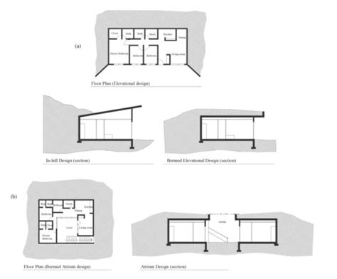earth sheltered housing design earth sheltered housing design pdf house design ideas