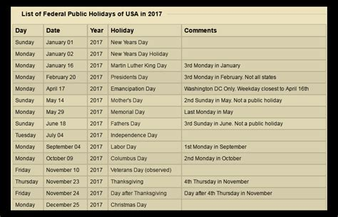 public holidays 2016 and 2017 images federal holidays 2017