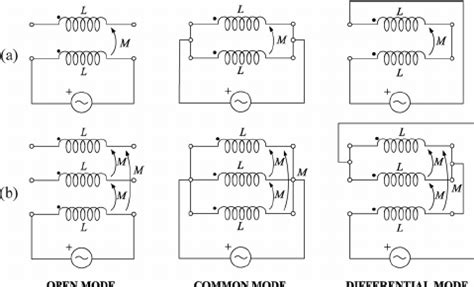 differential mode choke schematic differential connection of inductors 28 images patent us20110076979 shielded differential