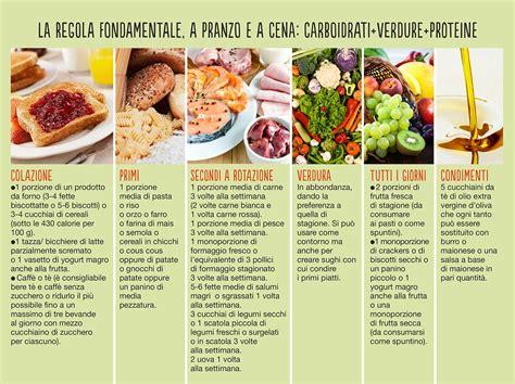 alimentazione dimagrante 187 starbene diete