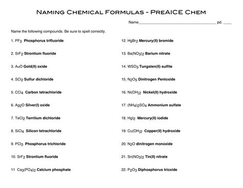 Writing Formulas For Ionic Compounds Worksheet With Answers