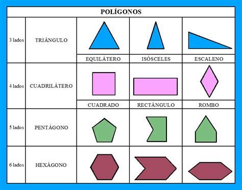 figuras geometricas de 12 lados blog educativo pol 205 gonos