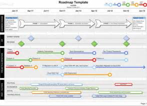 project roadmap template roadmap template visio show kpis projects and deliveries