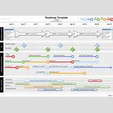 Best Photos of Project Road Map Template PowerPoint - PowerPoint ...