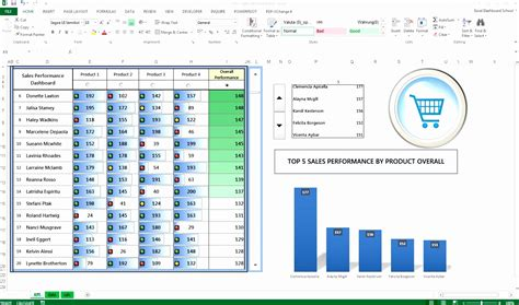 balanced scorecard template excel exceltemplates