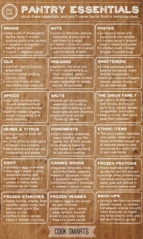 kitchen items pantry essentials food items you should always have in stock this list of pantry essentials to always have a meal