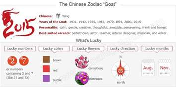 year of the goat sheep zodiac luck romance personality