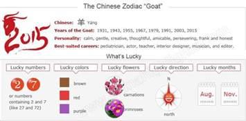 год козы гороскоп 2027 год какого животного
