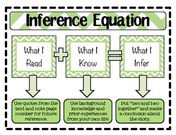 printable inference poster making inferences inference equation poster tpt