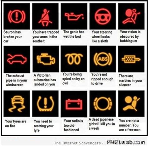 lights meaning 28 car warning lights meanings pmslweb